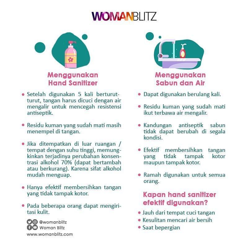 infografik hand sanitizer vs sabun